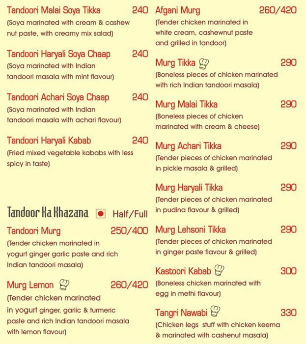 The Taste Of Mughals